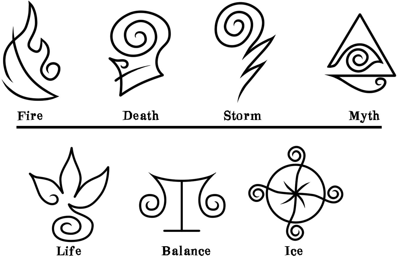 wizard101 spell symbols