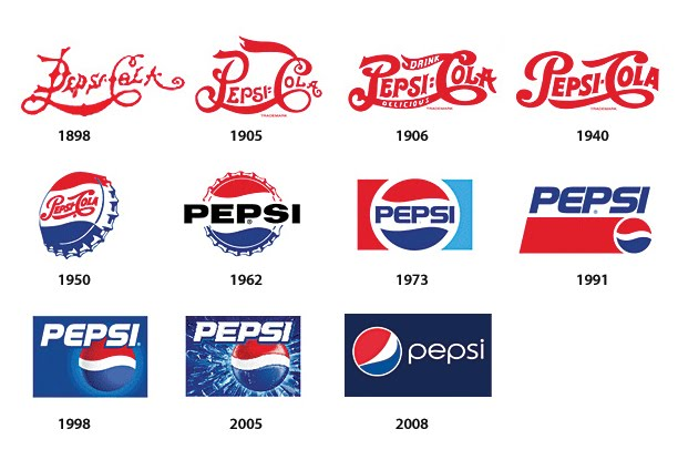 pepsi corporation history and major problems Soda consumption is cratering according to data from beverage-digest (via vox) , annual per capita consumption of soft-drinks dropped to 650.