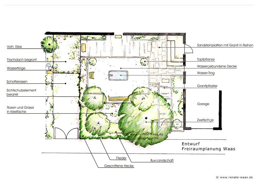 Gartenblog zu gartenplanung gartendesign und for Gartengestaltung vorgarten