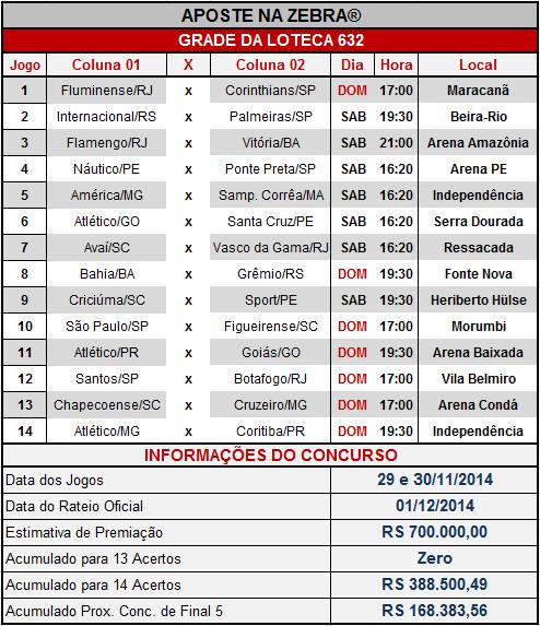 LOTECA 632 - GRADE OFICIAL COMPLETA