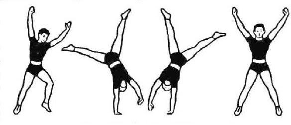Cartwheel B D on 2 Step Dance Diagram