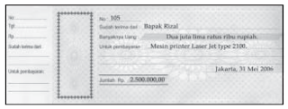Pengertian Klasifikasi Transaksi Keuangan dan Jenis-Jenis Beserta Contoh Bukti Transaksi (Memo, faktur, Cek)