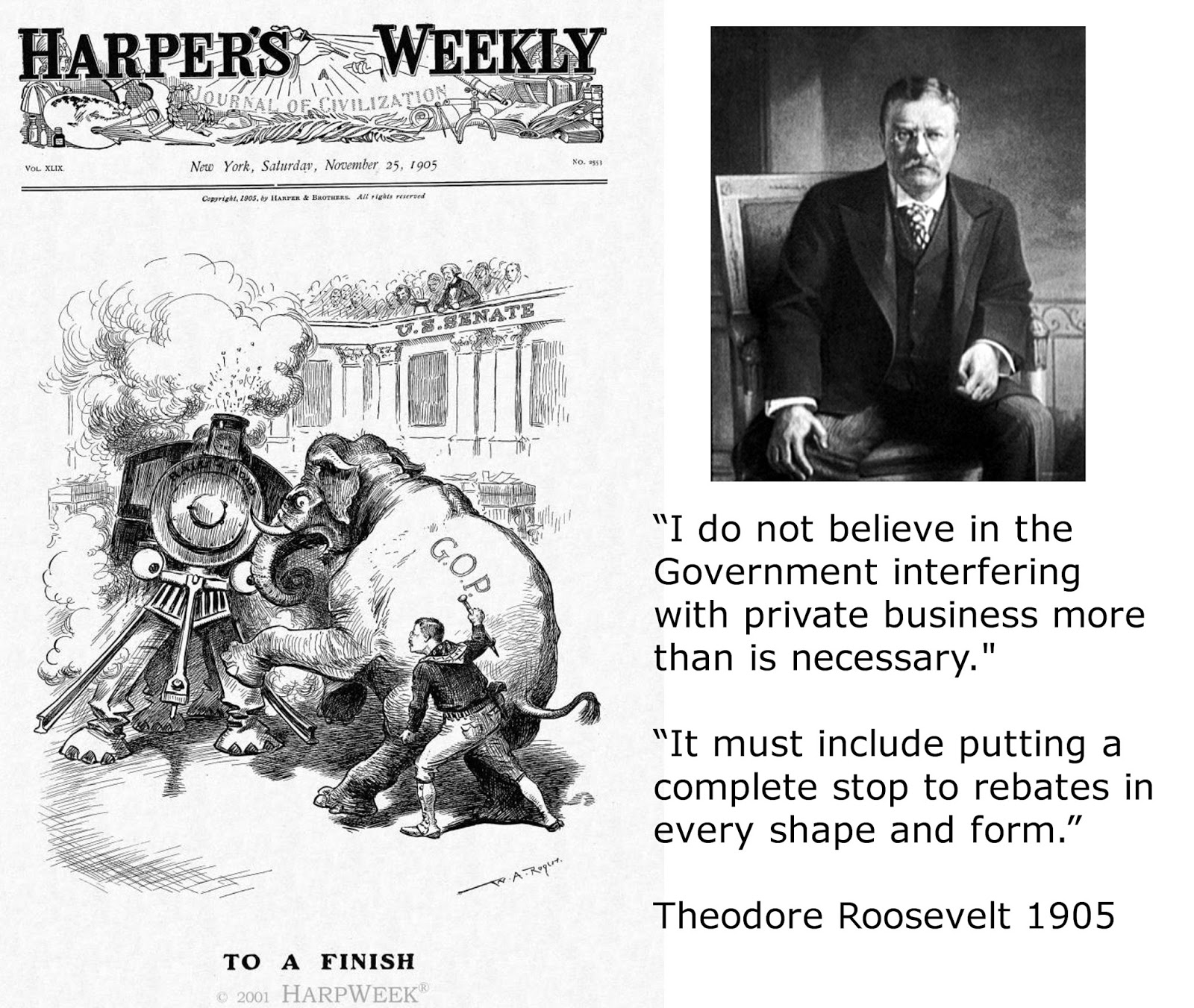 State of the Union History: 1905 Theodore Roosevelt ...