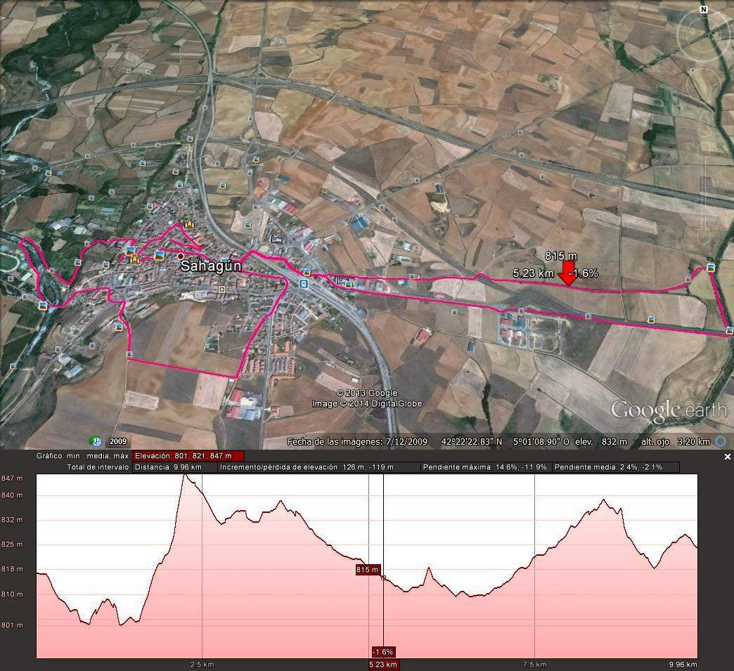 Plano del Recorrido y altimetria carrera Sahagun Mudejar 2014