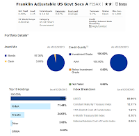 Franklin Adjustable US Government Securities Fund