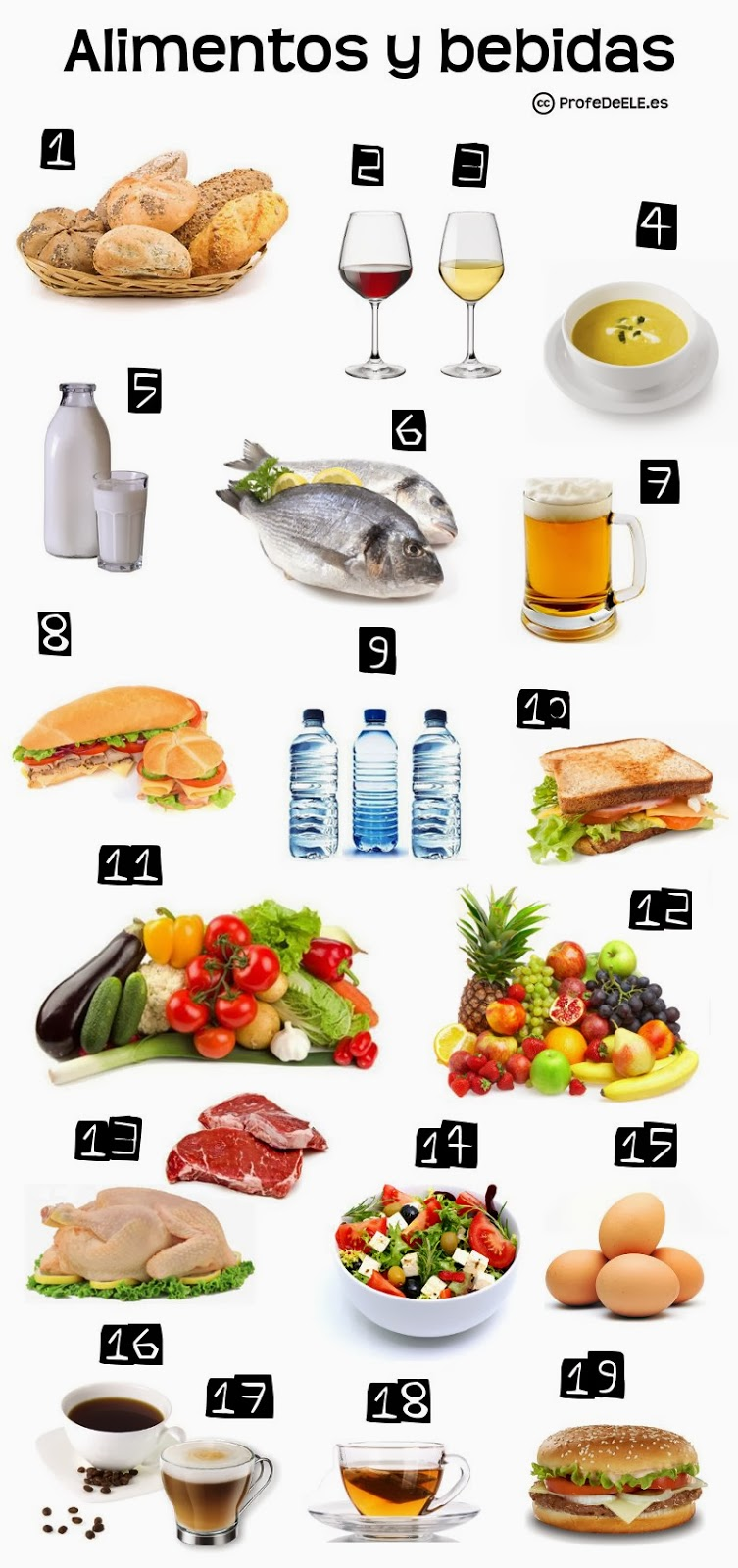 Vocabulario de los alimentos y las bebidas for Las comidas en frances
