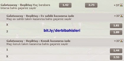 Galatasaray Beşiktaş maçına Beraberlikle İade iddaa nasıl oynanır