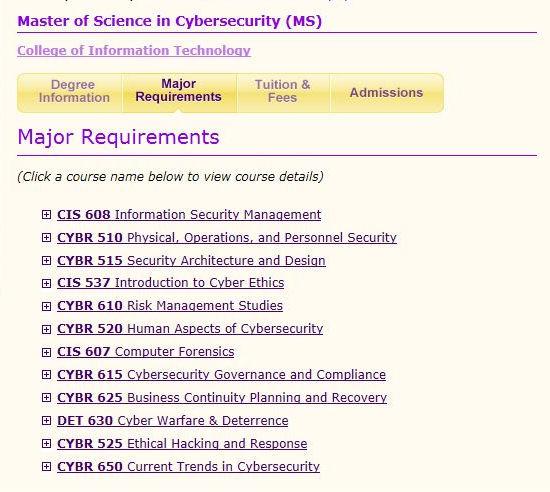 William Slater's CYBR 525 Blog