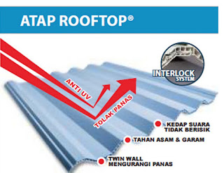 Atap Rooftop Surabaya