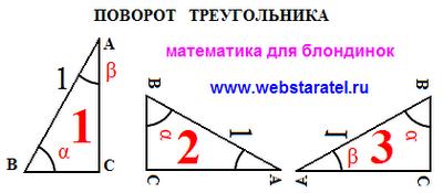 Поворот треугольника. Поворот на 90 градусов и зеркальное отображение треугольника. Математика для блондинок.