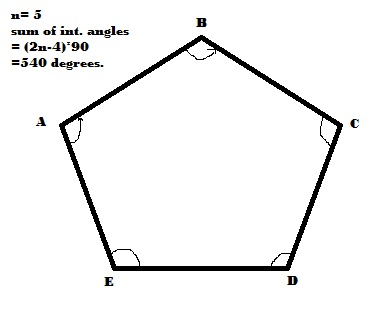 Example: Consider A Pentagon With Five Sides And Five Number Of Interior  Angles A, B, C, D And E.