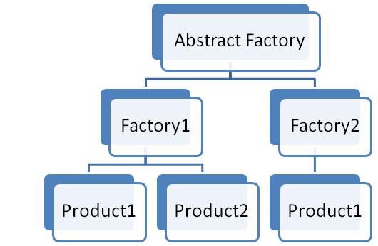download Elementare Analysis: Von der