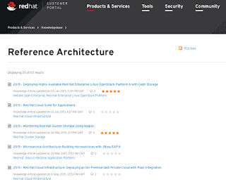 Red Hat Reference Architectures