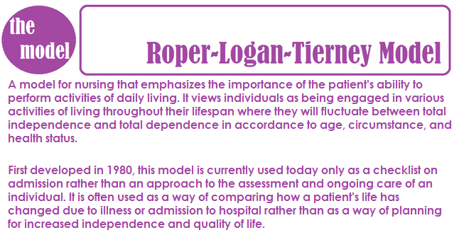 nursing rlt and apie The roper-logan-tierney model for nursing is a theory of nursing care based on  activities of daily living, which are often abbreviated adls or als the model is.