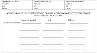 permisos de trabajos 4