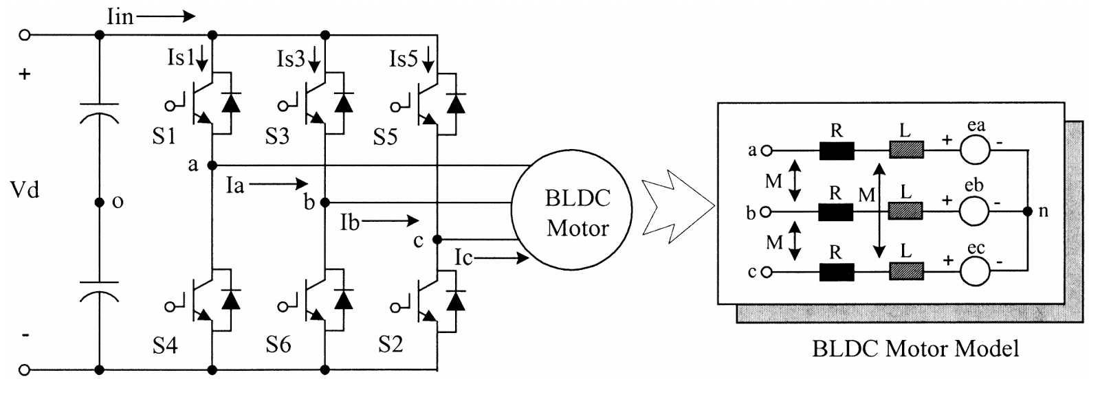 simulation of bldc motor speed pi control in simulink