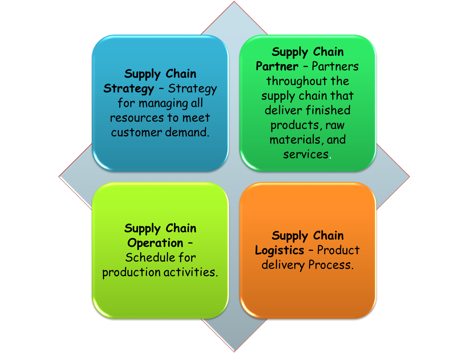 walmart strategic initiatives Walmart and jdcom, china's largest e-commerce company by revenues, announced that they are expanding the strategic partnership formed last year by further integrating their respective platforms, supply chains and customer resources.
