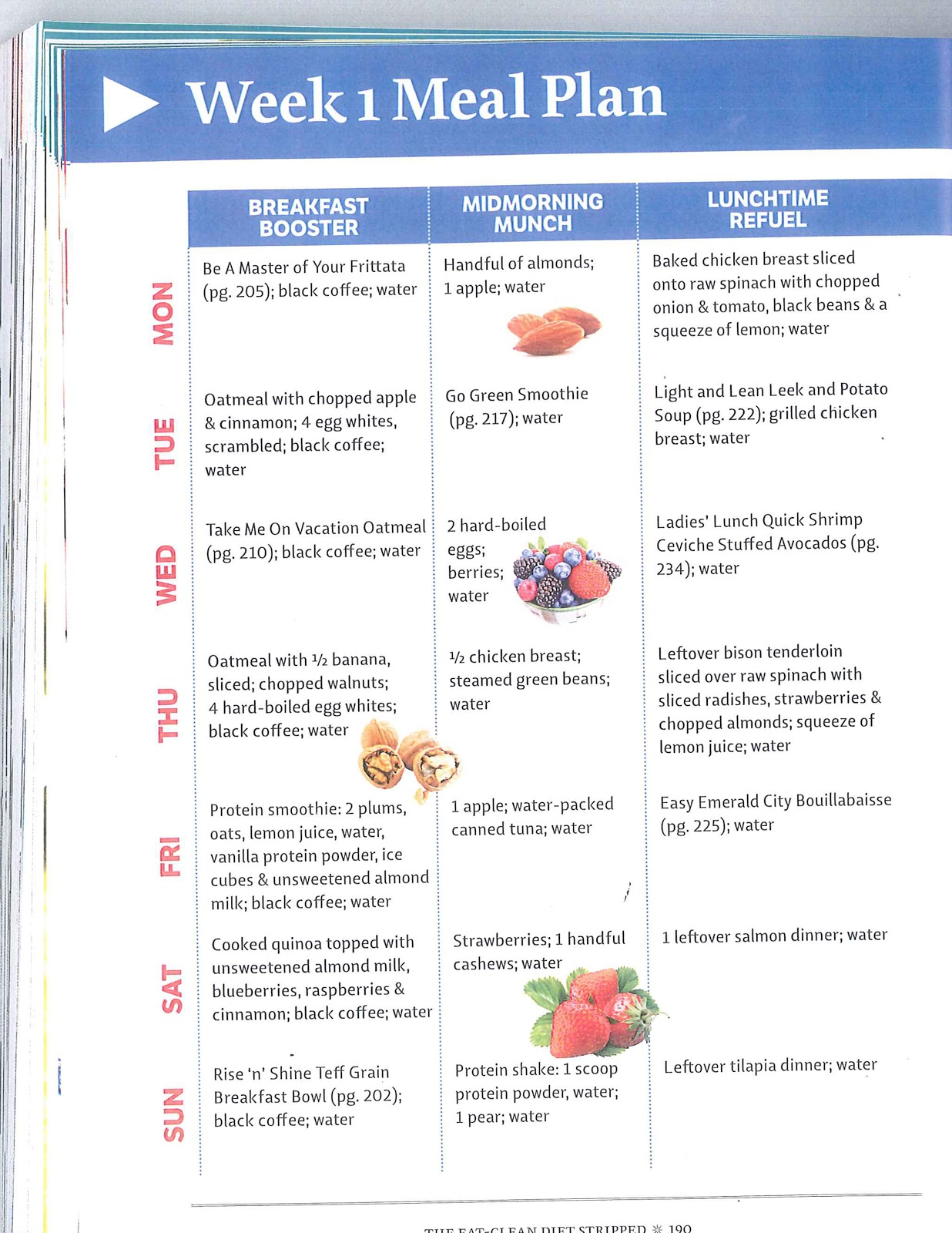 Dear Cankles,: Eat-Clean Diet Stripped - My weekly meal plan