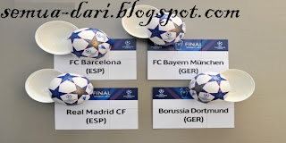 Hasil Drawing Semi-Final Liga Champions 2012/2013