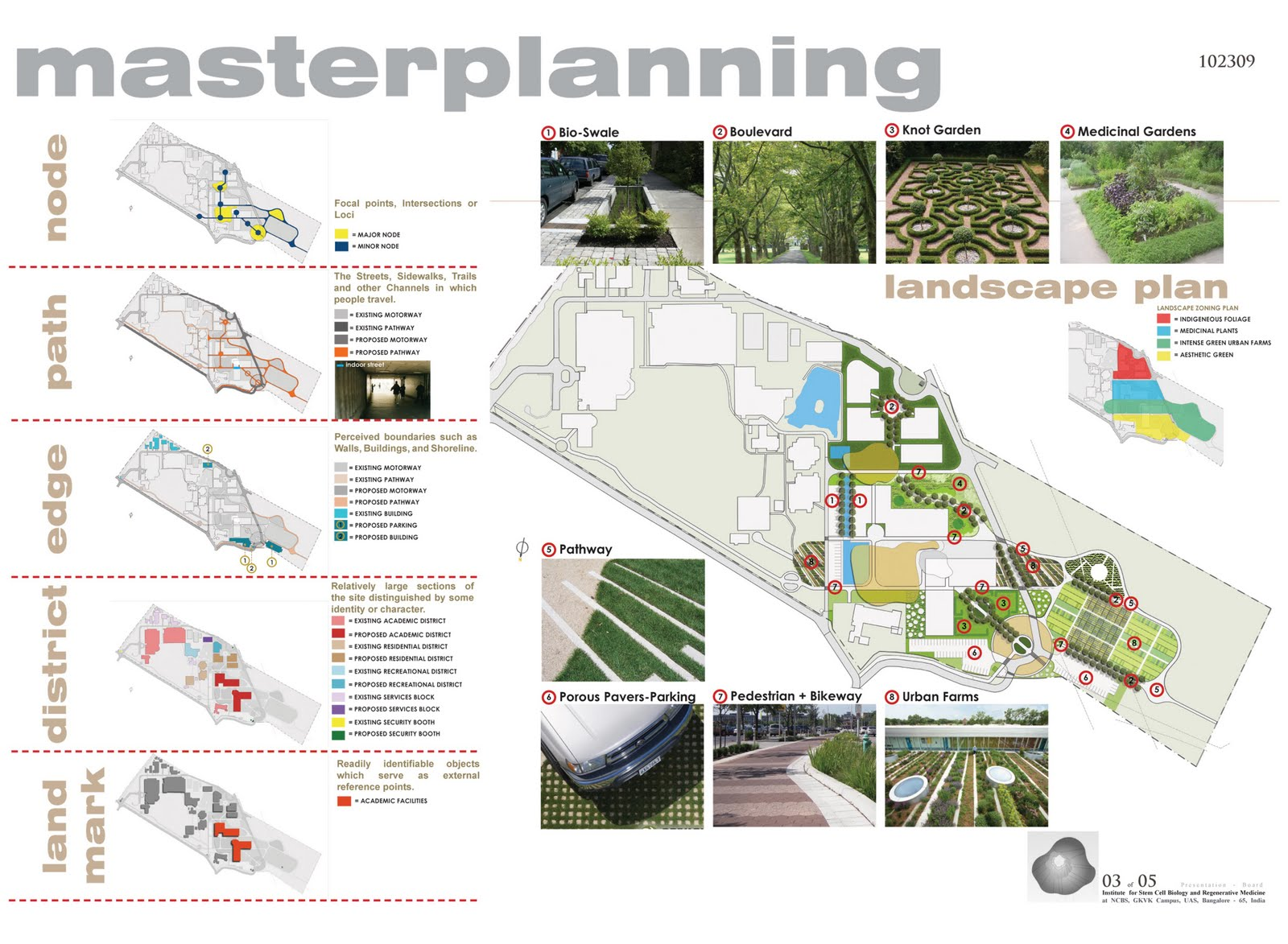 landscape architecture essay The undergraduate bachelor of landscape architecture program provides a diverse learning experience which strives for a balance among philosophy, theory, and application of concepts related to past, present, and future problem–solving in landscape architecture and allied environmental planning and design professions.