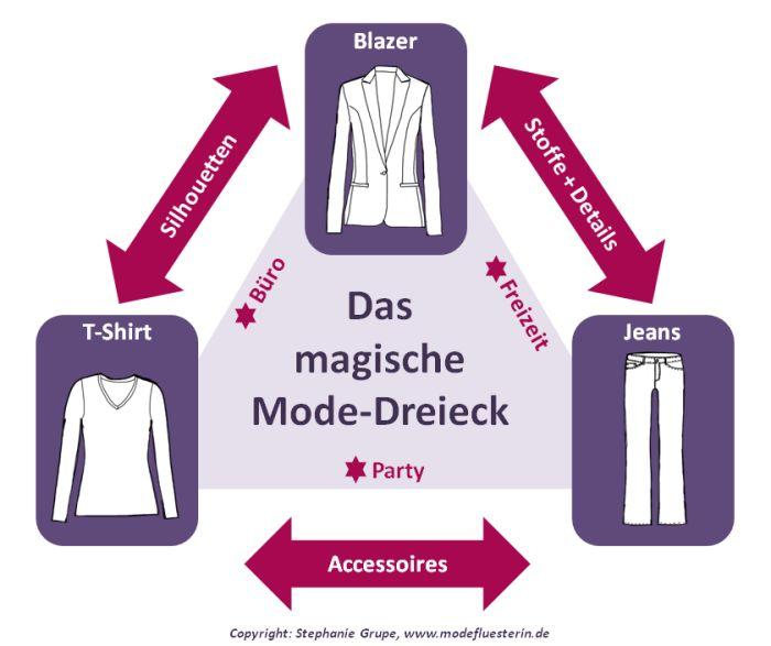 Blogger-Aktion Die Modeflüsterin