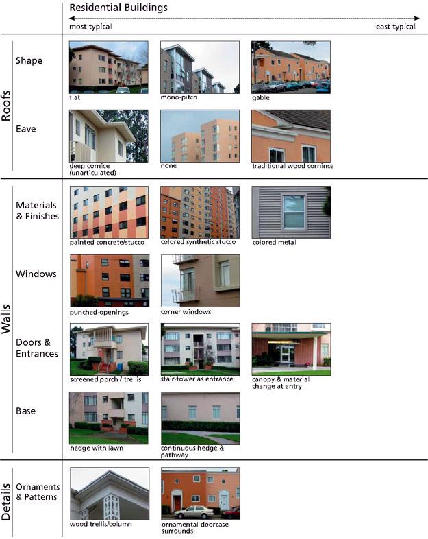 architecture villa image architecture vocabulary