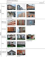 Architecture Vocabulary2