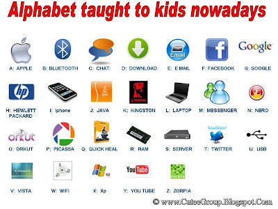 Alphabets Taught To Kids Nowadays