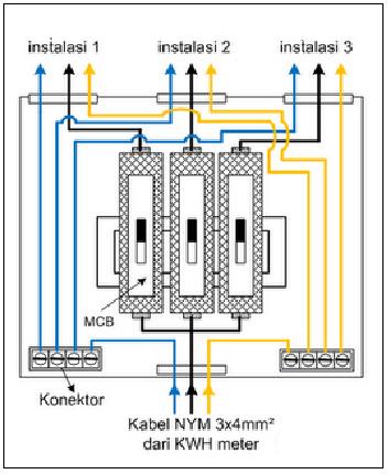 Cara Membagi Arus dengan Box MCB (Pressto)-Giga Watt