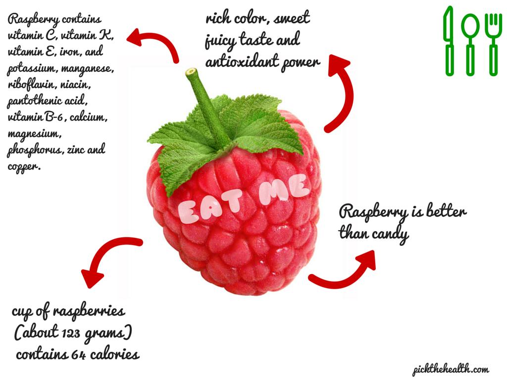 Pick The Health... Pick a Raspberry