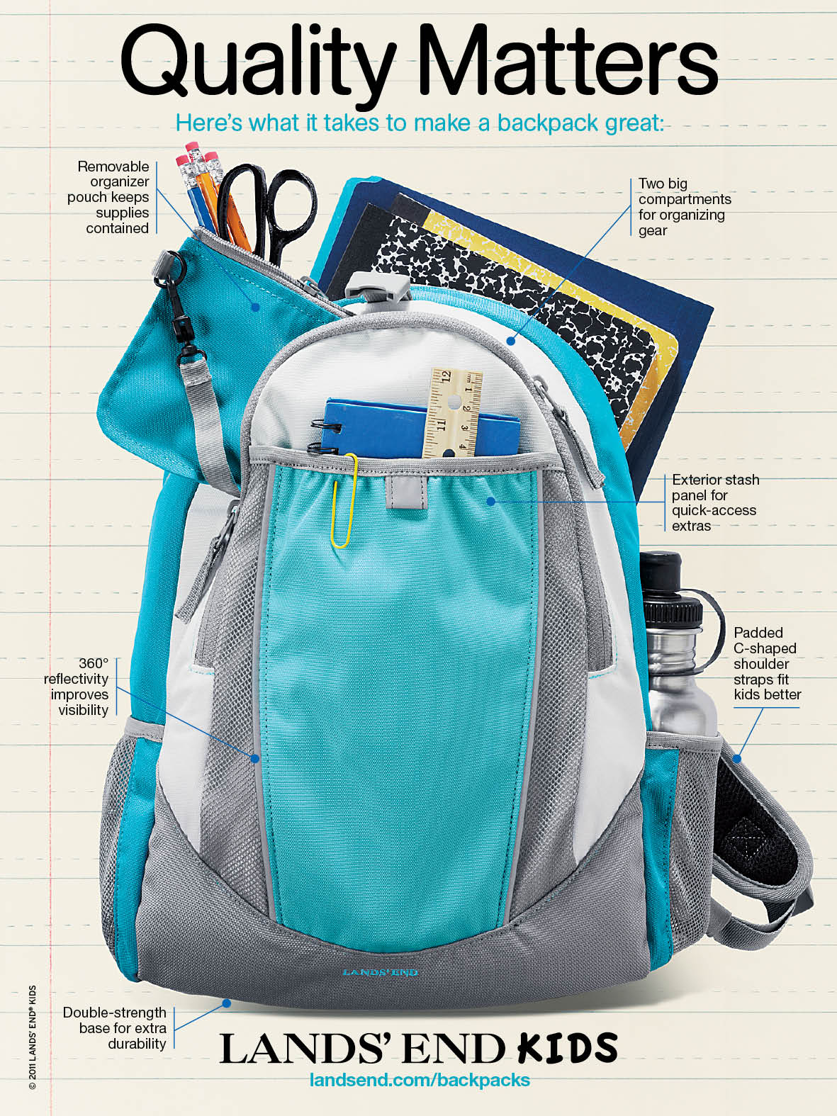 Get the Right Backpack for Back-to-School from Land's End - Jen is ...