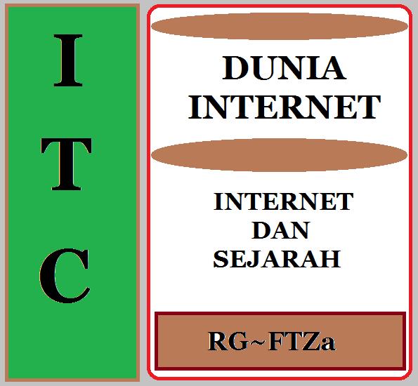 Mengenal Sejarah Perkembangan Internet