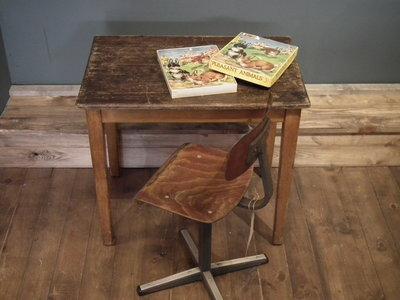 Onderwijs en zo voort 3936 online tafels for Www tafel oefenen nl