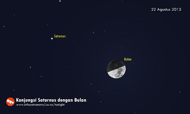 22 Agustus 2015: Konjungsi Saturnus dengan Bulan