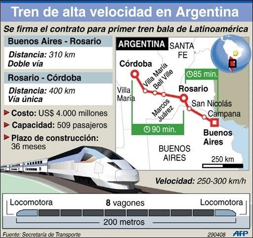 Tren_bala_argentina_infografia.jpg