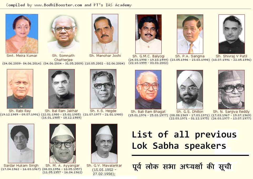 List of Lok Sabha Speaker[gview file=