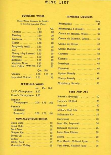 Chuckman'S Collection (Chicago Postcards) Volume 16: Menu