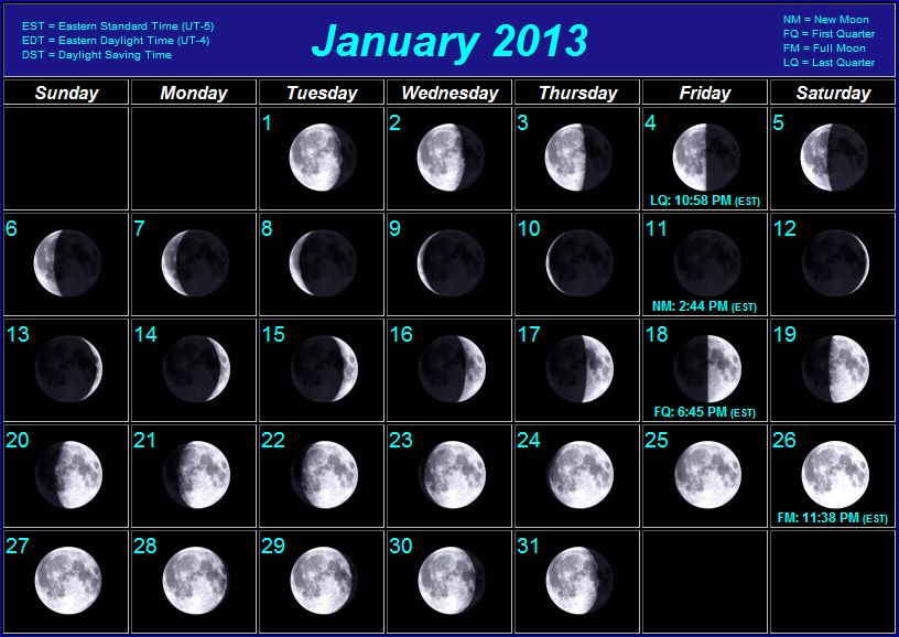 Moon Phase Calendar 2014
