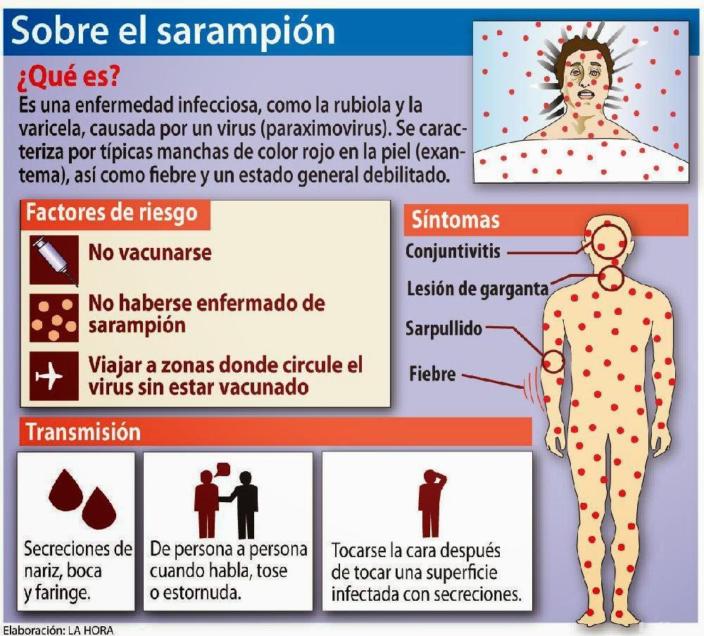 Los 10 Peores Virus en la Humanidad