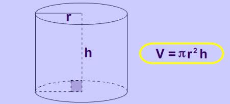 قانون حجم الاسطوانة