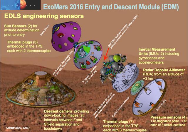 ExoMars: Rusia y Europa se casan para ir a Marte IM+2013-03-17+a+las+12.30.23