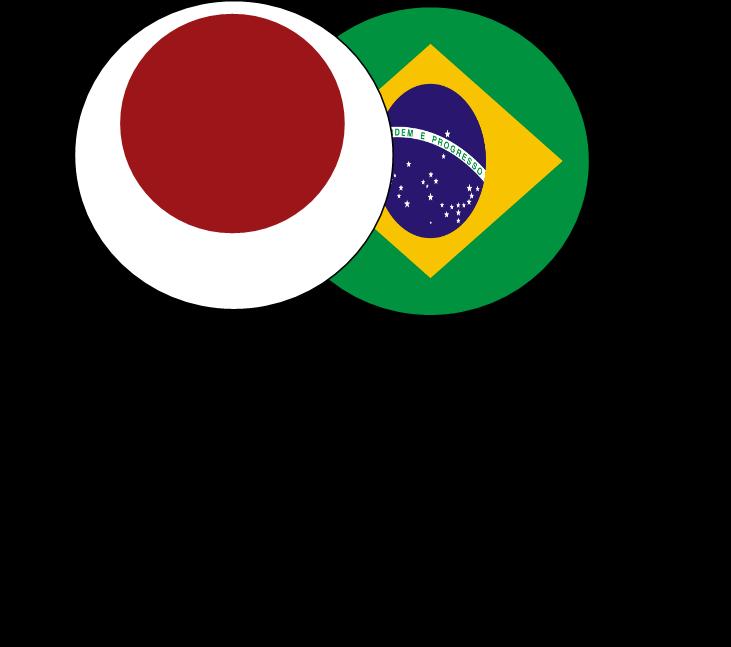 JKA - BRASIL