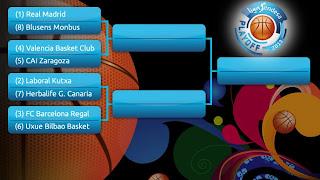 BALONCESTO-Playoffs liga Endesa 2013