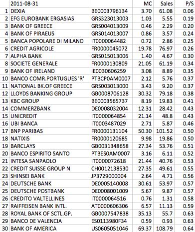 busting banks