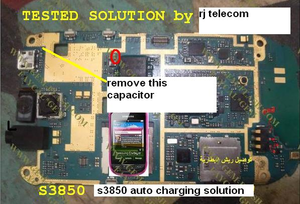 All Mobile Solution