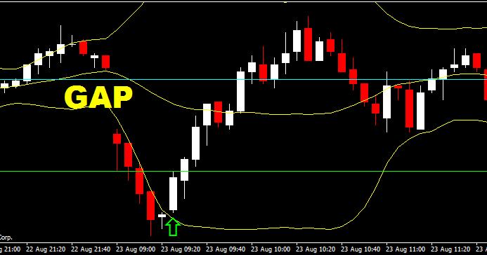 Guadagnare trading on line