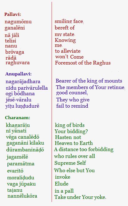 Az Telugu Movies Ringtones Download
