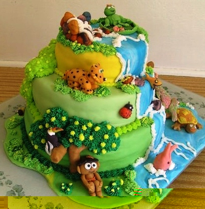 Decoration Of Birthday Cake : Birthday Cake Decorating Designs Birthday Cake ...