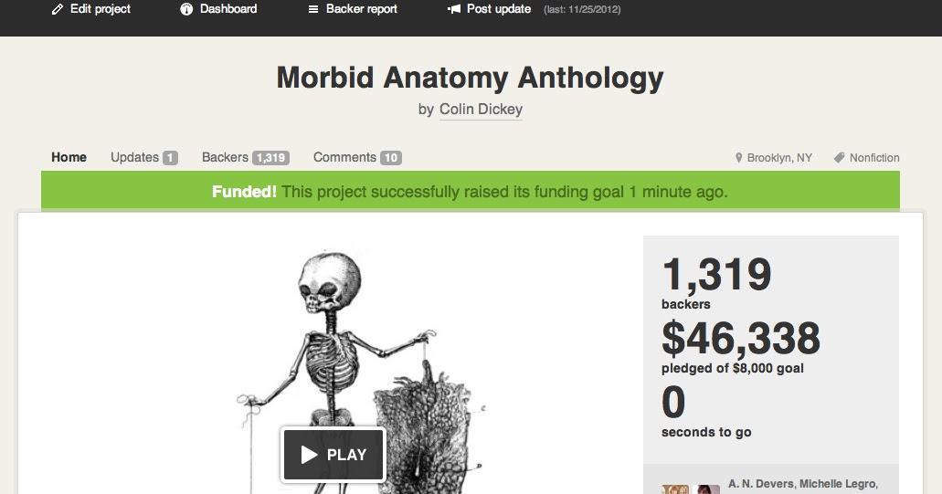 The Morbid Anatomy Anthology 9739268 Togelmayafo