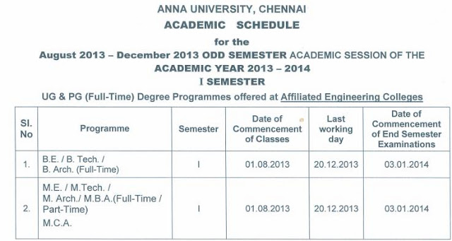 College Reopening Date For Anna University Affiliated Colleges Even Semester July 2013 - December 2013